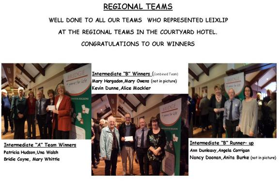 REGIONAL TEAMS - COURT YARD HOTEL