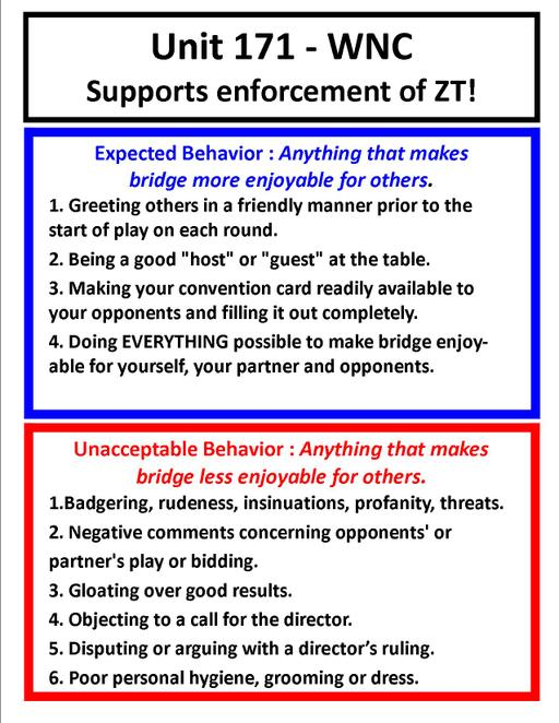 Unit 171 Zero Tolerance Policy